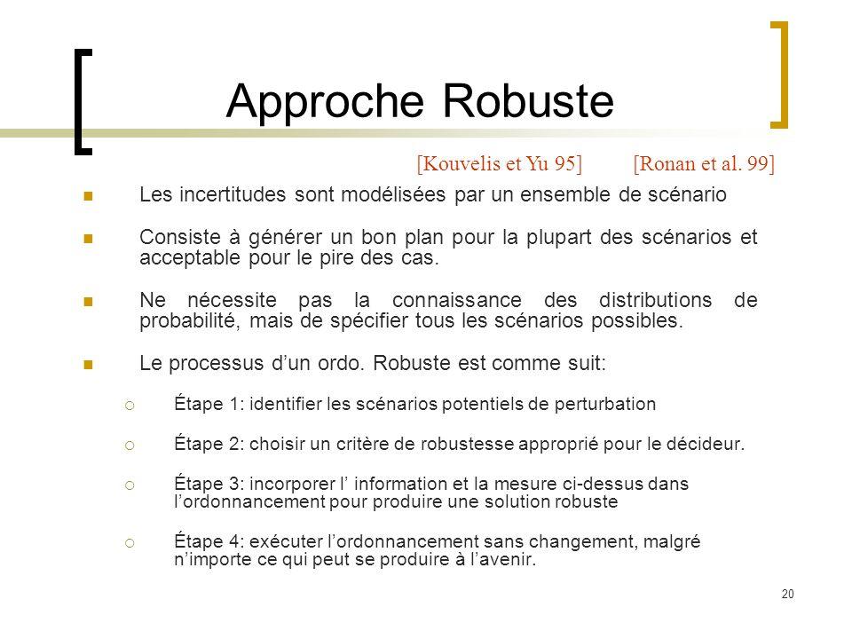 Approche Robuste [Kouvelis et Yu 95] [Ronan et al. 99]
